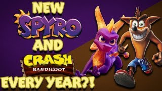 New Spyro And Crash Games Every Other Year?! (THEORY)