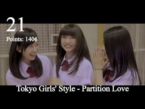 JaKoFePoG Chart - Top-100 (21-45) [2014] (k-pop & j-pop music)