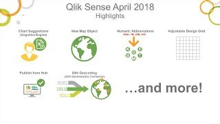 whats new in qlik sense april 2018