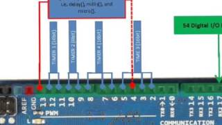 SIM900 GSM / GPRS icomsat espansione