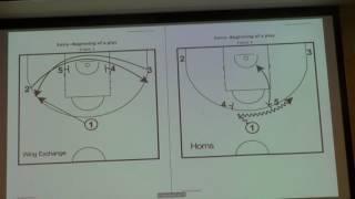 видео Терминология баскетбола