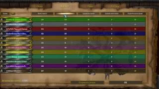 Судим конкурс карт в Warcraft 3