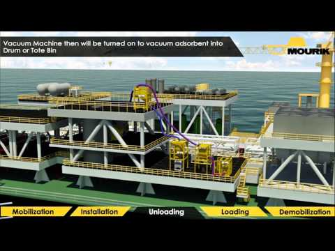 Offshore Catalyst Handling