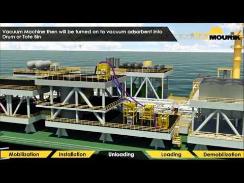 Offshore Catalyst Handling