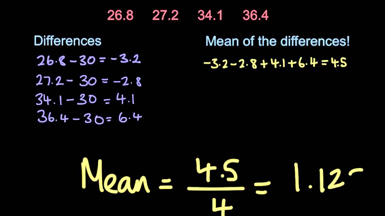 how to find assumed mean