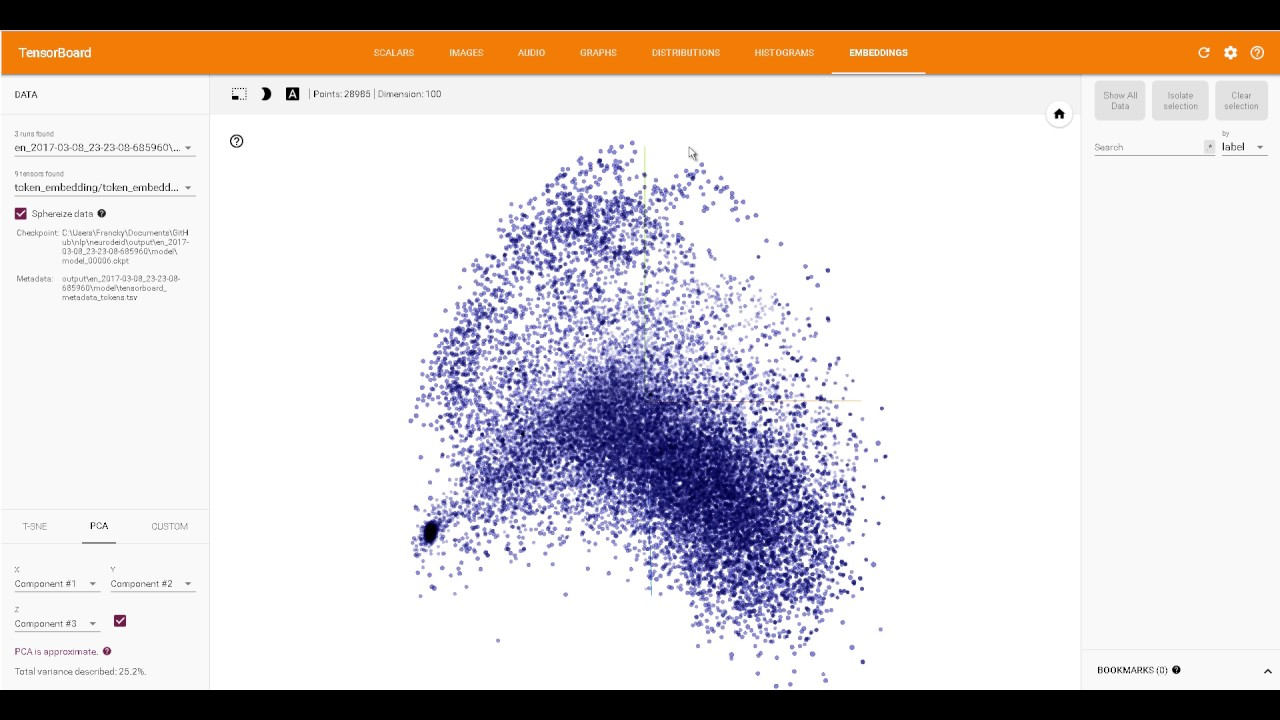 NeuroNER: an Easy-to-Use Named-Entity Recognition Tool based