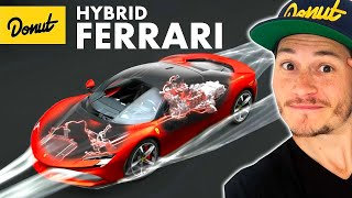 Ferrari SF90 Stradale - The Science Explained
