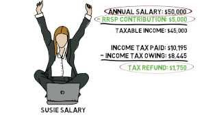 How does an RRSP contribution reduce your income tax? thumbnail