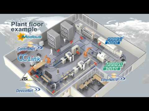 How to Connect Robot Cells to Any Industrial Network - HMS Industrial Networks AB (42738)