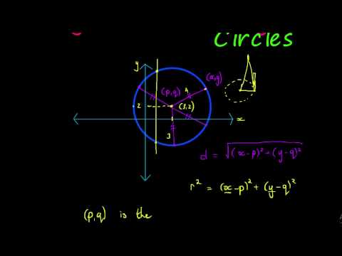 Analytical Geometry: Introduction to circles