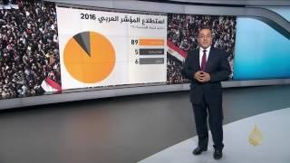 استطلاع: العرب يباركون ربيعهم ويرفضون تنظيم الدولة