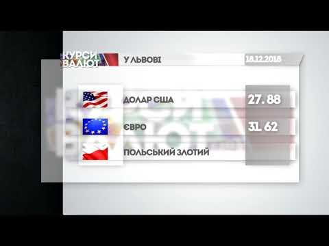 НТА - Незалежне телевізійне агентство: Курси валют та прогноз погоди на 19 грудня