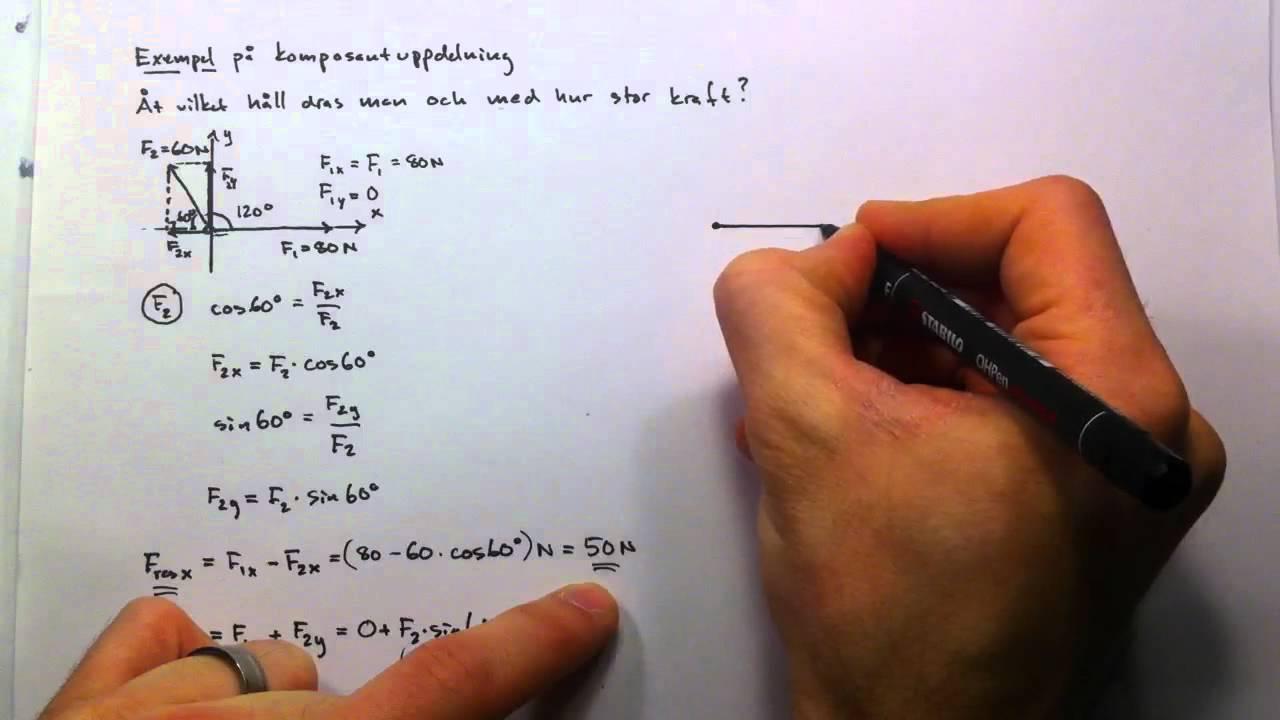 Exempel på komposantuppdelning
