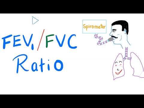 FEV1/FVC Ratio   Pulmonary Medicine   Obstructive VS Restrictive Lung Disease