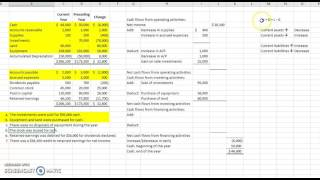 Indirect Cash Flows Example