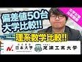 (偏差値50台大学比較!!)日本大学と芝浦工業大学の理系数学を比較!!【大学対策比較】V…