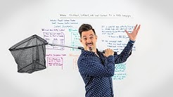 Where Clickbait, Linkbait, and Viral Content Fit in SEO Campaigns - Whiteboard Friday