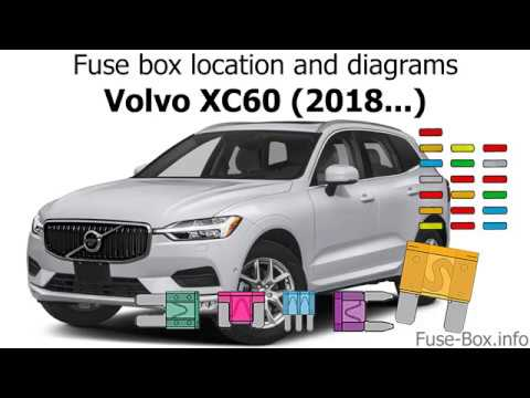 Fuse box location and diagrams: Volvo XC60 (2018)  YouTube