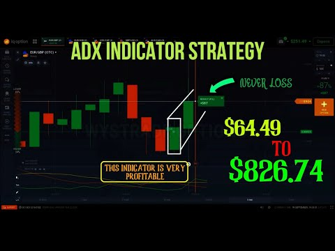 ADX Indicator Strategy Average Directional Movement Index Best Indicator For Binary And Stock Market