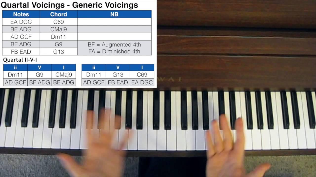 Jazz Piano Chord Voicings - Quartal Chords - YouTube