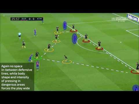 UEFA B Licence Example - Athletico Madrid