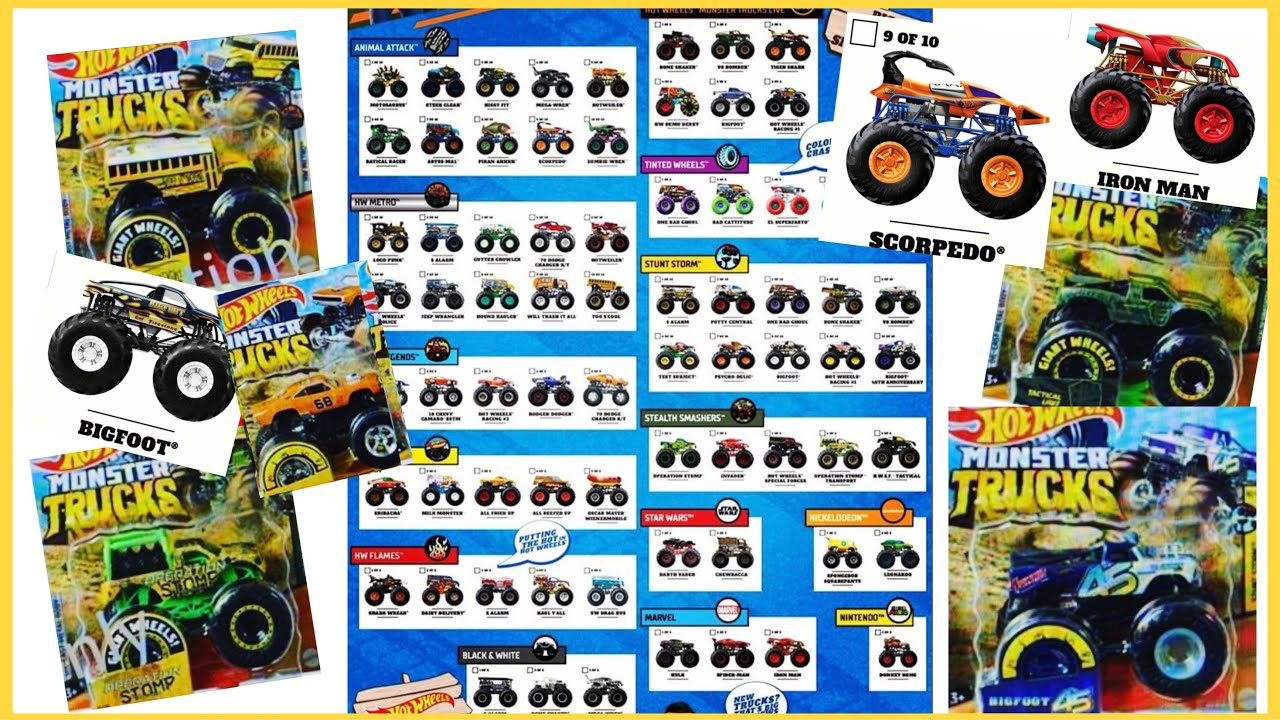 Full 2020 Hot Wheels Monster Truck List New Reveals Arrivals Youtube