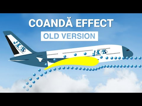 How do airplanes fly? Components - Coandă effect - Downwash - 3D animation