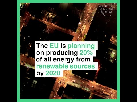 The EU is planing on producing 20% of all energy from renewable sources by 2020