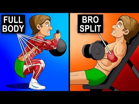 full-body-vs-split-training-(which-is-best?)