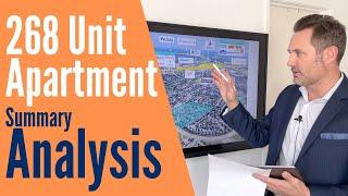 268 Unit Multifamily Summary Analysis