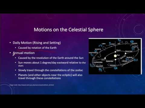 Lesson 2 - Lecture 1 - The Celestial Sphere