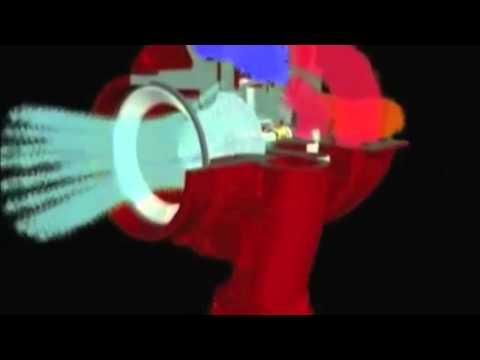 Cómo Funciona un Turbo - 3D