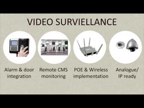 Hyper Communications - System Integrator
