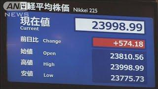 平均株価が今年の最高値更新 米中進展に期待感(19/12/13)