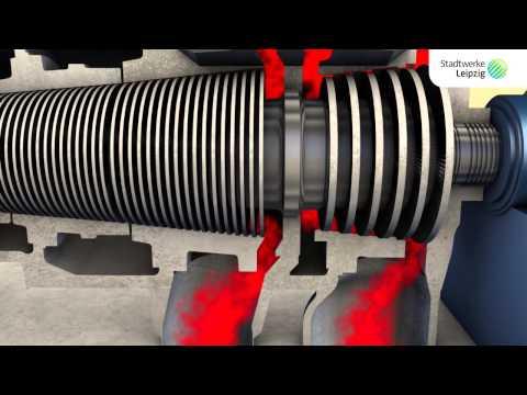 Gas- und Dampfturbinen-Heizkraftwerk Stadtwerke Leipzig (3D-Computeranimation)