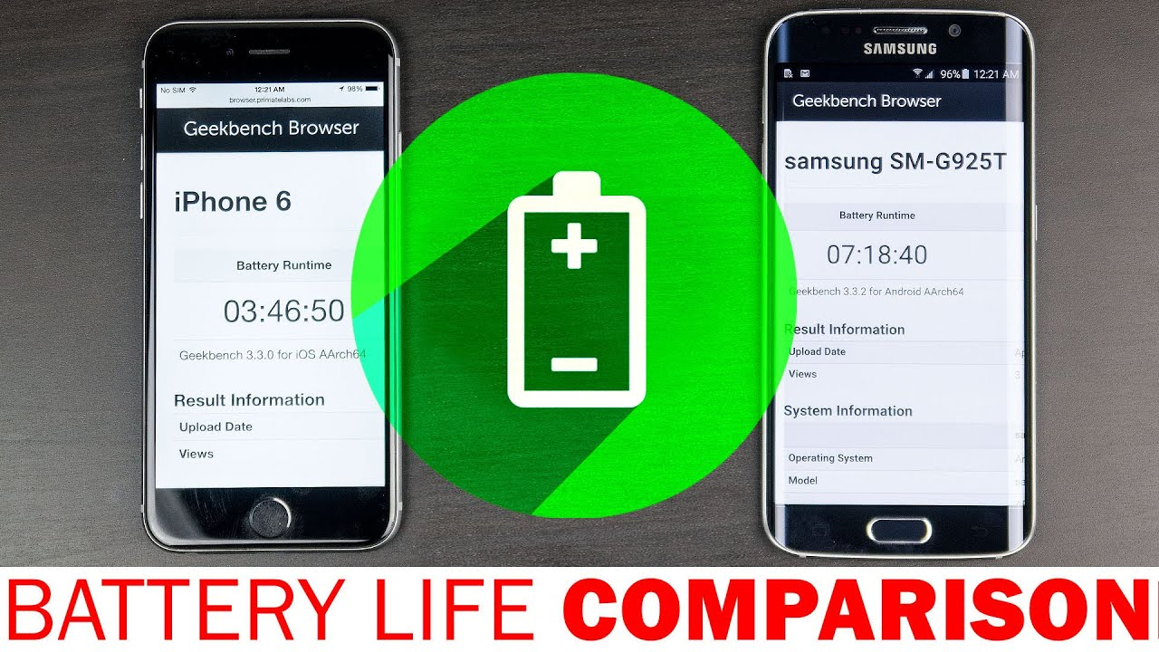 Samsung Galaxy S6 vs iPhone 6 - Battery Life Comparison - YouTube
