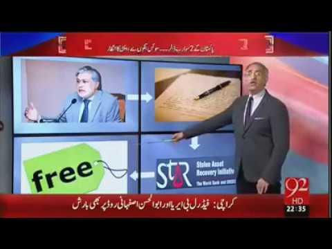 Pakistan's Economy and Its 200 Billion Dollars In Swiss Bank