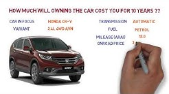 Honda CR-V Ownership Cost - Price, Service Cost, Insurance (India Car Analysis)