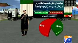 Public Opinion on PTI Azadi March