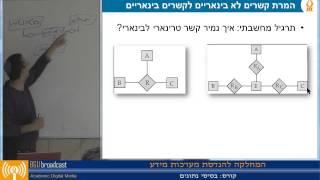 קורס בסיסי נתונים - פרופ' ליאור רוקח ודר' רוני שטרן - הרצאה 8 - מודל ERD