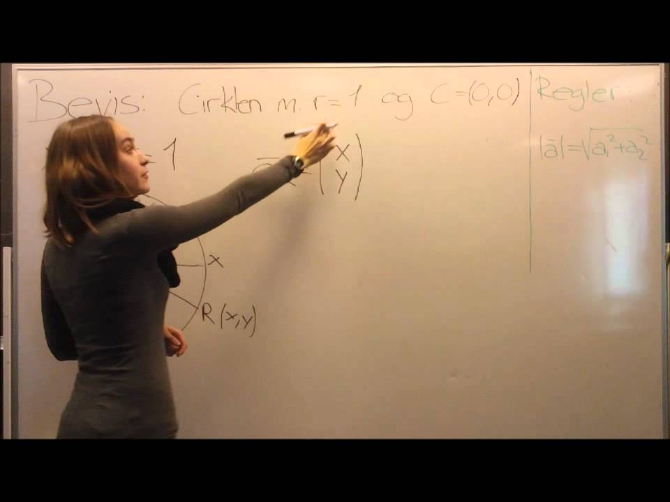 Video Matematik Cirkelligningen r = 1 C(0,0)