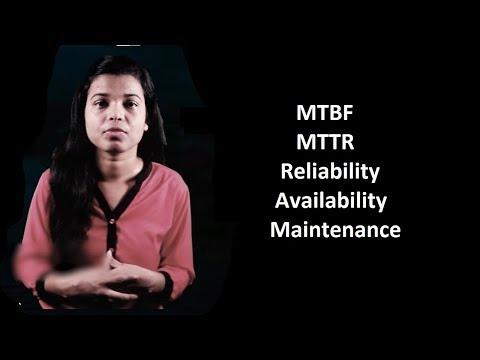 MTBF | MTTR