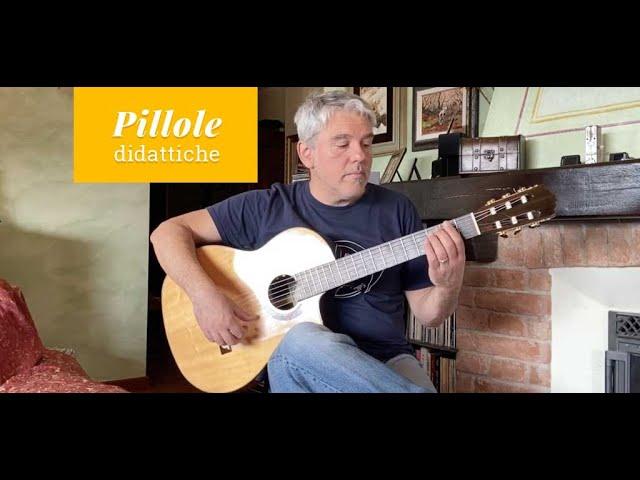 Come accordare la chitarra classica con accordatore elettronico e diapason   Roberto Margaritella