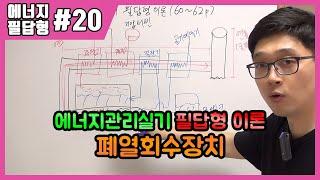 [에듀강닷컴]제20강 폐열회수장치[과열기,재열기,절탕기…