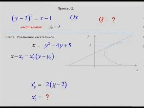 Решение задач площадь плоских фигур решение задач с помощью графа