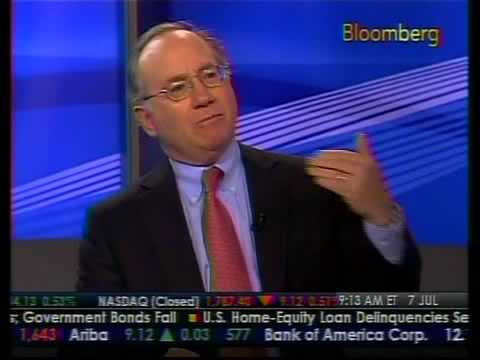Inside Look - Alpine International Real Estate Equity Fund - Bloomberg
