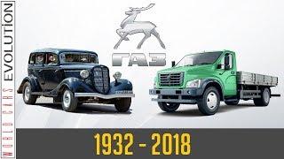 w-c-e-gaz-evolution-1932-2018