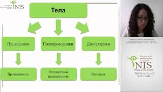 Онлайн урок по физике - 14.09.2015 - НИШ ФМН АСТАНА Бижанова Д.А.