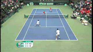 Davis Cup Highlights: Japan 2-3 Croatia
