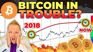 LAST TIME BITCOIN DID THIS WAS 2018 - HERE'S WHAT HAPPENED NEXT!! (be ready!)